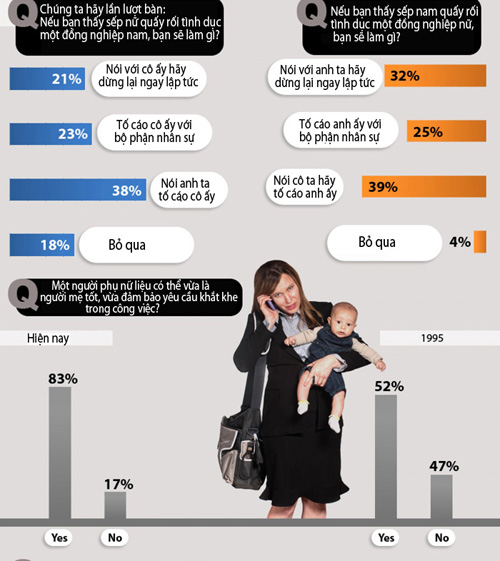 Thống kê về đàn ông và sex (2)